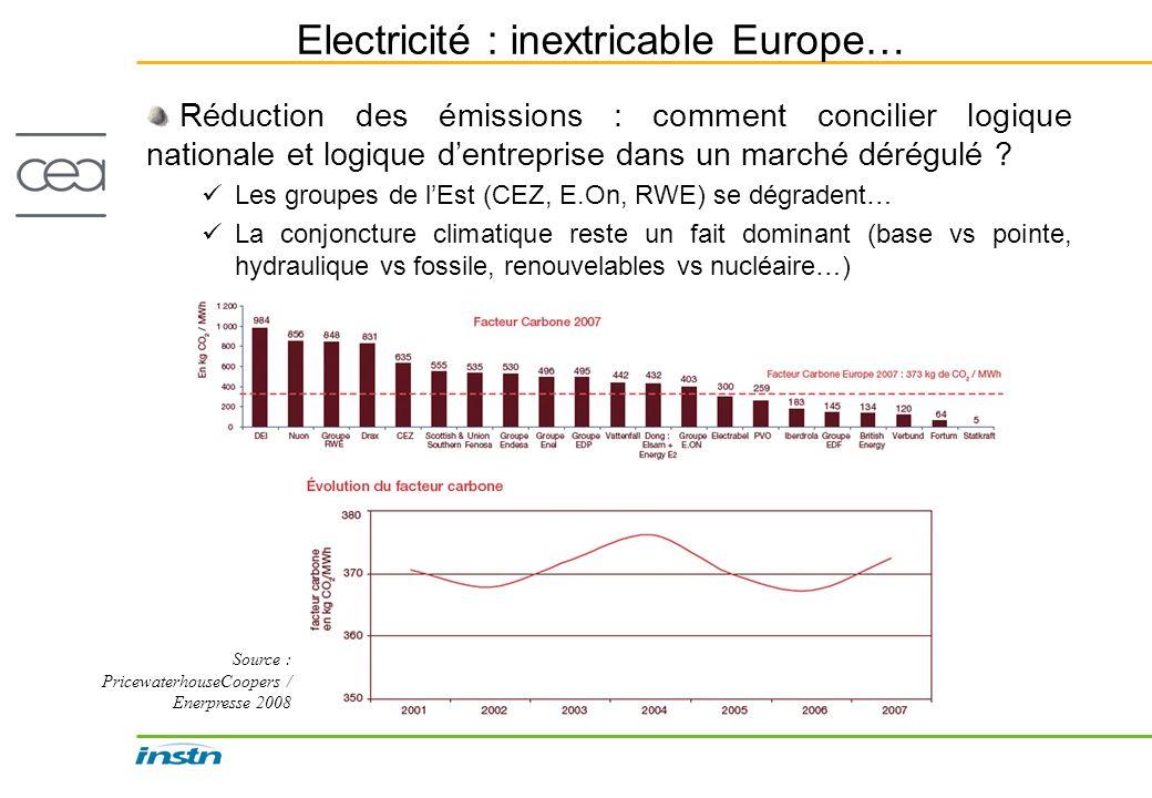 Electricité : inextricable Europe… Réduction des émissions : comment concilier logique nationale et logique dentreprise dans un marché dérégulé ? Les