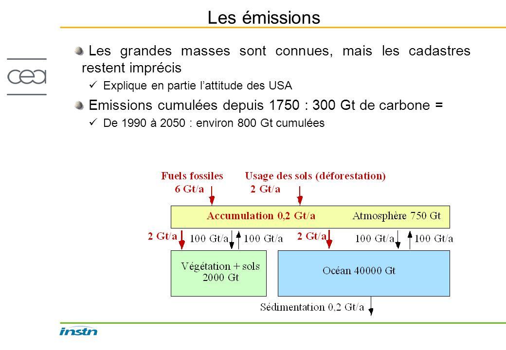 Les émissions Les grandes masses sont connues, mais les cadastres restent imprécis Explique en partie lattitude des USA Emissions cumulées depuis 1750