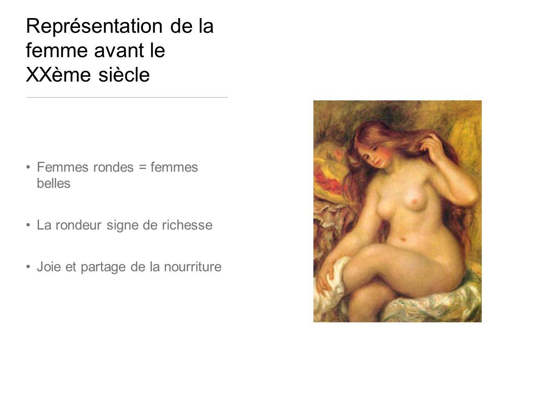Représentation de la femme avant le XXème siècle Femmes rondes = femmes belles La rondeur signe de richesse Joie et partage de la nourriture