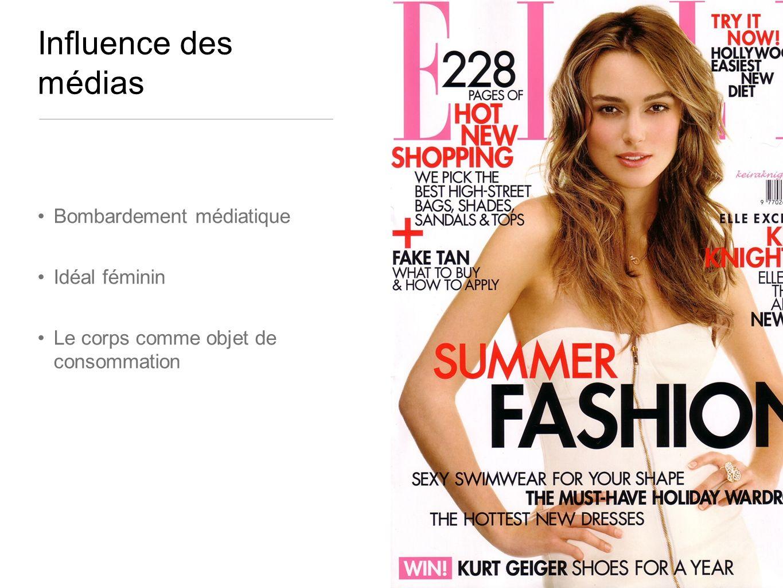 Influence des médias Bombardement médiatique Idéal féminin Le corps comme objet de consommation
