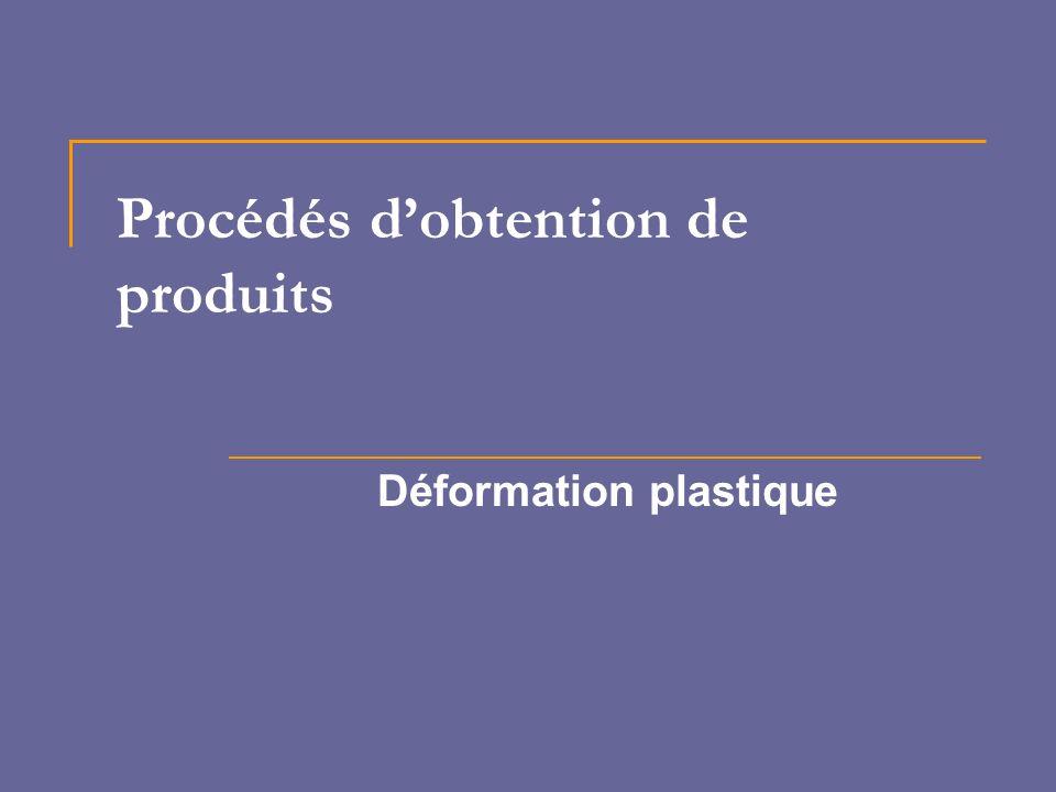 Procédés dobtention de produits Déformation plastique