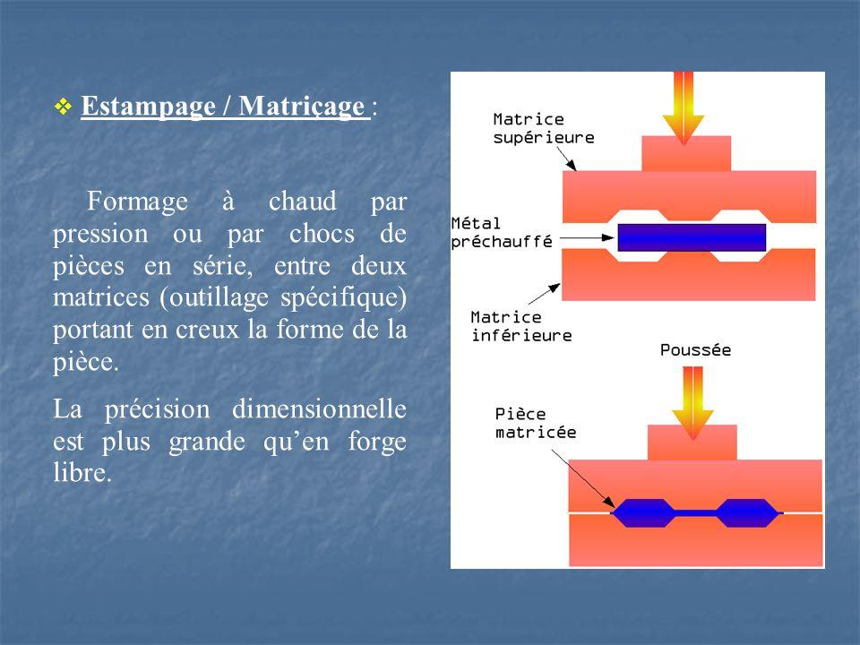 Estampage / Matriçage : Formage à chaud par pression ou par chocs de pièces en série, entre deux matrices (outillage spécifique) portant en creux la f