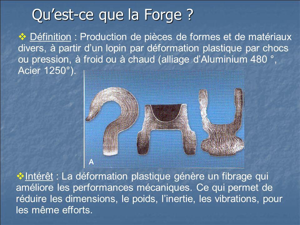 Définition : Production de pièces de formes et de matériaux divers, à partir dun lopin par déformation plastique par chocs ou pression, à froid ou à c