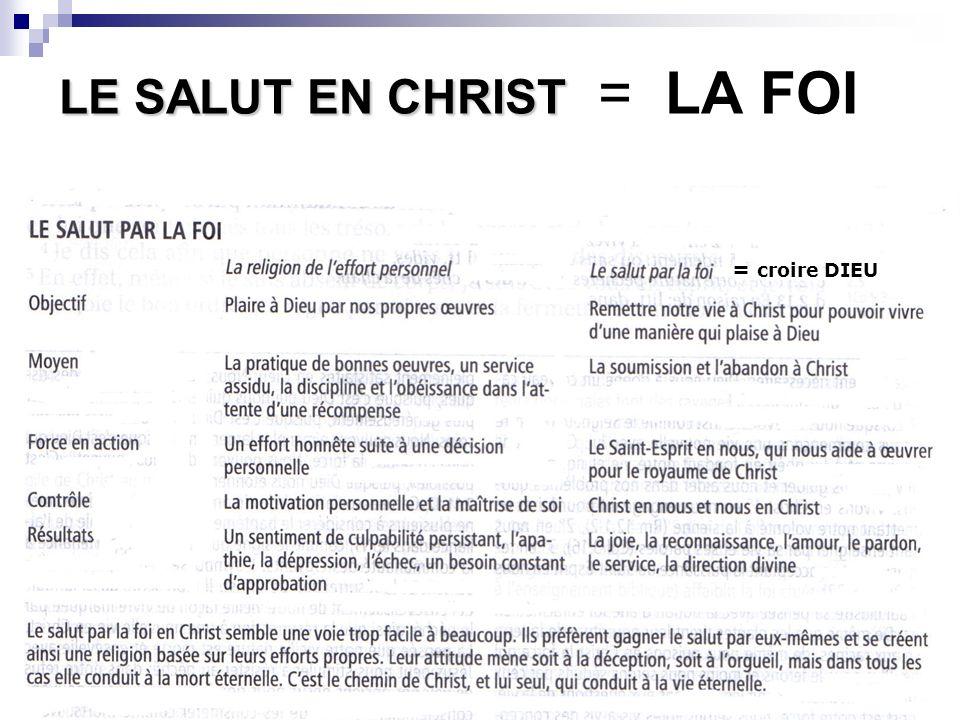 LE SALUT EN CHRIST LE SALUT EN CHRIST = LA FOI = croire DIEU