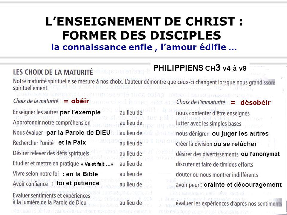 LENSEIGNEMENT DE CHRIST : FORMER DES DISCIPLES la connaissance enfle, lamour édifie … PHILIPPIENS CH 3 v4 à v9 = obéir = désobéir : en la Bible : : fo