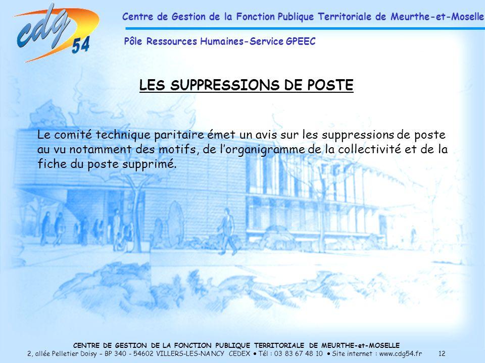 CENTRE DE GESTION DE LA FONCTION PUBLIQUE TERRITORIALE DE MEURTHE-et-MOSELLE 2, allée Pelletier Doisy – BP 340 - 54602 VILLERS-LES-NANCY CEDEX Tél : 03 83 67 48 10 Site internet : www.cdg54.fr 12 LES SUPPRESSIONS DE POSTE Le comité technique paritaire émet un avis sur les suppressions de poste au vu notamment des motifs, de lorganigramme de la collectivité et de la fiche du poste supprimé.
