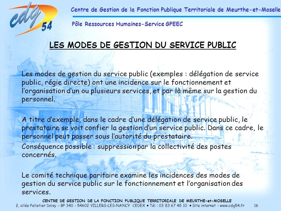 CENTRE DE GESTION DE LA FONCTION PUBLIQUE TERRITORIALE DE MEURTHE-et-MOSELLE 2, allée Pelletier Doisy – BP 340 - 54602 VILLERS-LES-NANCY CEDEX Tél : 03 83 67 48 10 Site internet : www.cdg54.fr 16 LES MODES DE GESTION DU SERVICE PUBLIC Les modes de gestion du service public (exemples : délégation de service public, régie directe) ont une incidence sur le fonctionnement et lorganisation dun ou plusieurs services, et par là même sur la gestion du personnel.
