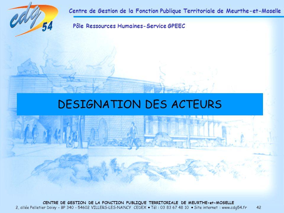 CENTRE DE GESTION DE LA FONCTION PUBLIQUE TERRITORIALE DE MEURTHE-et-MOSELLE 2, allée Pelletier Doisy – BP 340 - 54602 VILLERS-LES-NANCY CEDEX Tél : 03 83 67 48 10 Site internet : www.cdg54.fr 42 DESIGNATION DES ACTEURS Centre de Gestion de la Fonction Publique Territoriale de Meurthe-et-Moselle Pôle Ressources Humaines-Service GPEEC