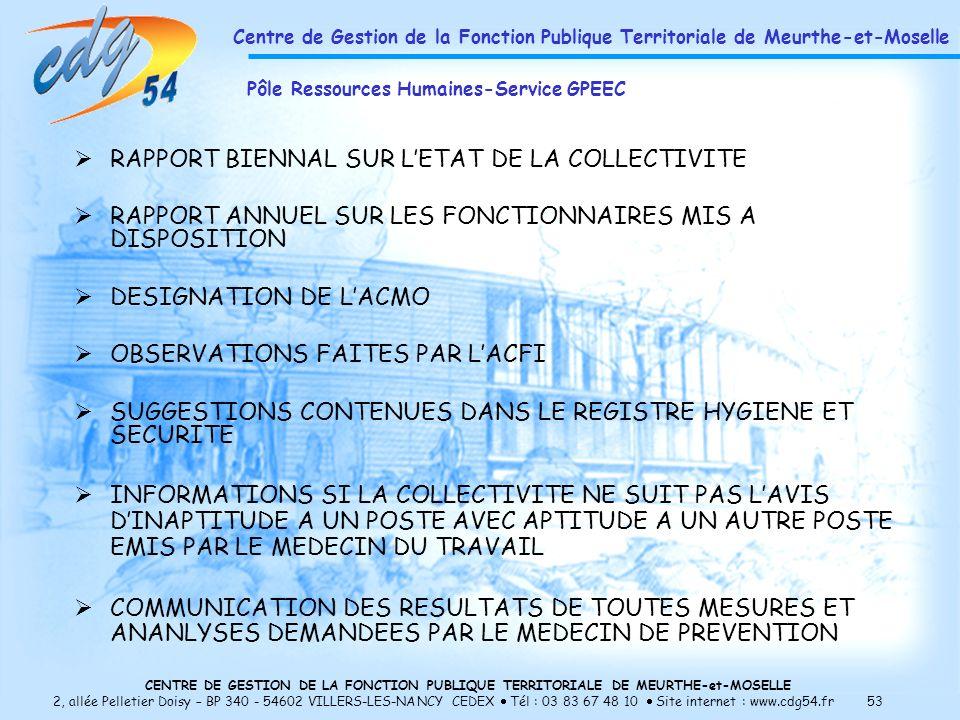 CENTRE DE GESTION DE LA FONCTION PUBLIQUE TERRITORIALE DE MEURTHE-et-MOSELLE 2, allée Pelletier Doisy – BP 340 - 54602 VILLERS-LES-NANCY CEDEX Tél : 03 83 67 48 10 Site internet : www.cdg54.fr 53 RAPPORT BIENNAL SUR LETAT DE LA COLLECTIVITE RAPPORT ANNUEL SUR LES FONCTIONNAIRES MIS A DISPOSITION DESIGNATION DE LACMO OBSERVATIONS FAITES PAR LACFI SUGGESTIONS CONTENUES DANS LE REGISTRE HYGIENE ET SECURITE INFORMATIONS SI LA COLLECTIVITE NE SUIT PAS LAVIS DINAPTITUDE A UN POSTE AVEC APTITUDE A UN AUTRE POSTE EMIS PAR LE MEDECIN DU TRAVAIL COMMUNICATION DES RESULTATS DE TOUTES MESURES ET ANANLYSES DEMANDEES PAR LE MEDECIN DE PREVENTION Centre de Gestion de la Fonction Publique Territoriale de Meurthe-et-Moselle Pôle Ressources Humaines-Service GPEEC