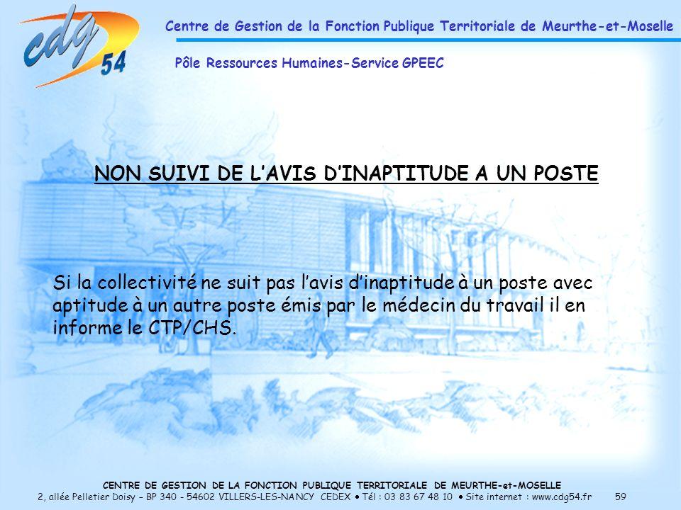 CENTRE DE GESTION DE LA FONCTION PUBLIQUE TERRITORIALE DE MEURTHE-et-MOSELLE 2, allée Pelletier Doisy – BP 340 - 54602 VILLERS-LES-NANCY CEDEX Tél : 0