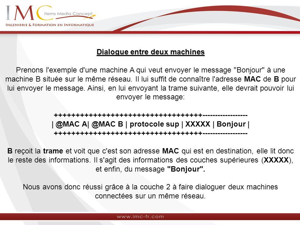 Dialogue entre deux machines Prenons l'exemple d'une machine A qui veut envoyer le message