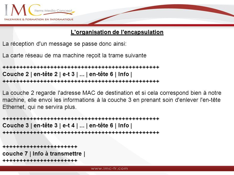 L'organisation de l'encapsulation La réception d'un message se passe donc ainsi: La carte réseau de ma machine reçoit la trame suivante ++++++++++++++