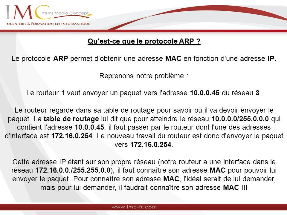 Qu'est-ce que le protocole ARP ? Le protocole ARP permet d'obtenir une adresse MAC en fonction d'une adresse IP. Reprenons notre problème : Le routeur