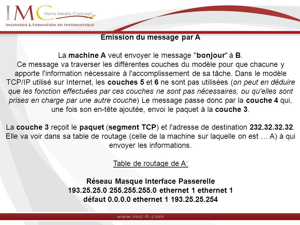 Emission du message par A La machine A veut envoyer le message