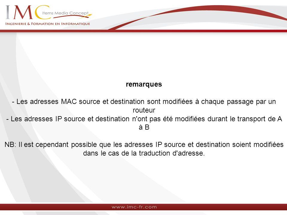 remarques - Les adresses MAC source et destination sont modifiées à chaque passage par un routeur - Les adresses IP source et destination n'ont pas ét