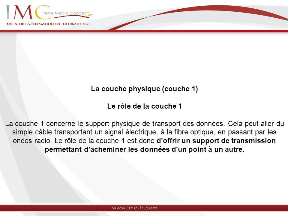 La couche physique (couche 1) Le rôle de la couche 1 La couche 1 concerne le support physique de transport des données. Cela peut aller du simple câbl