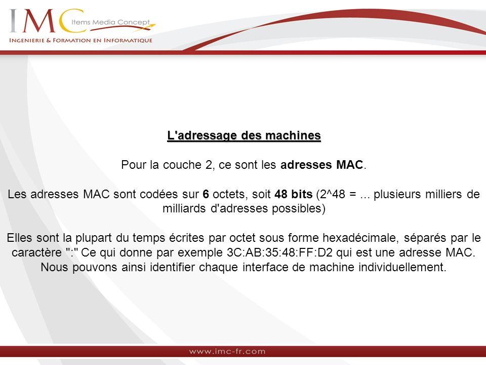 L'adressage des machines Pour la couche 2, ce sont les adresses MAC. Les adresses MAC sont codées sur 6 octets, soit 48 bits (2^48 =... plusieurs mill