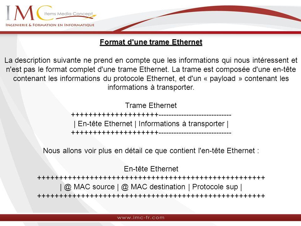 Format d'une trame Ethernet La description suivante ne prend en compte que les informations qui nous intéressent et n'est pas le format complet d'une