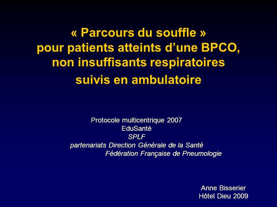 « Parcours du souffle » pour patients atteints dune BPCO, non insuffisants respiratoires suivis en ambulatoire Anne Bisserier Hôtel Dieu 2009 Protocol