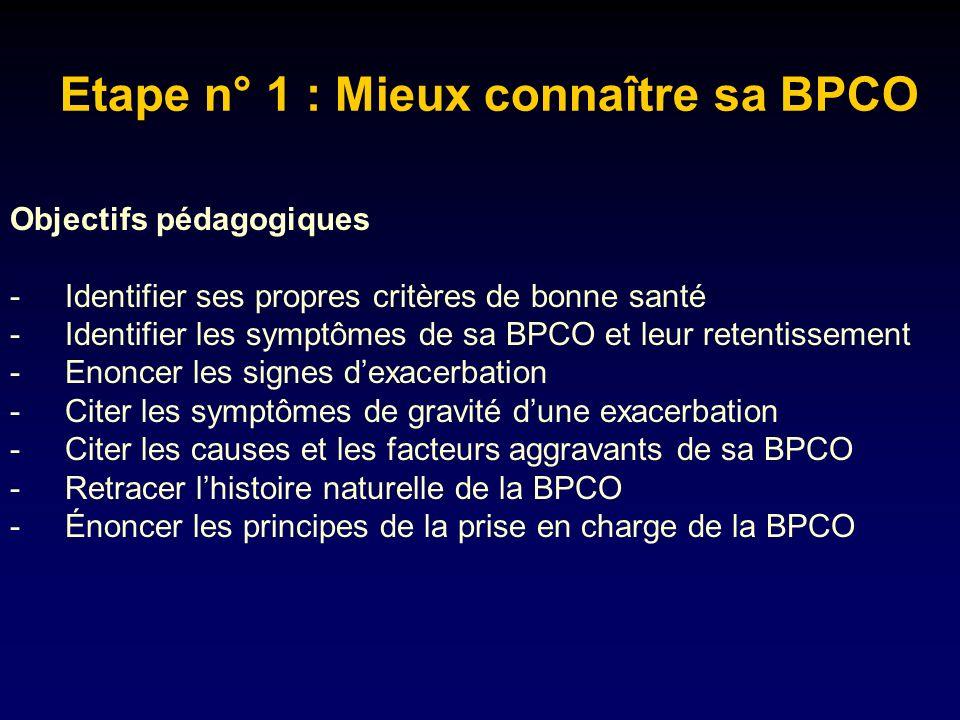 Etape n° 1 : Mieux connaître sa BPCO Objectifs pédagogiques - Identifier ses propres critères de bonne santé - Identifier les symptômes de sa BPCO et leur retentissement - Enoncer les signes dexacerbation - Citer les symptômes de gravité dune exacerbation - Citer les causes et les facteurs aggravants de sa BPCO - Retracer lhistoire naturelle de la BPCO - Énoncer les principes de la prise en charge de la BPCO