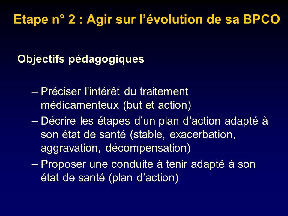 Etape n° 2 : Agir sur lévolution de sa BPCO Objectifs pédagogiques –Préciser lintérêt du traitement médicamenteux (but et action) –Décrire les étapes