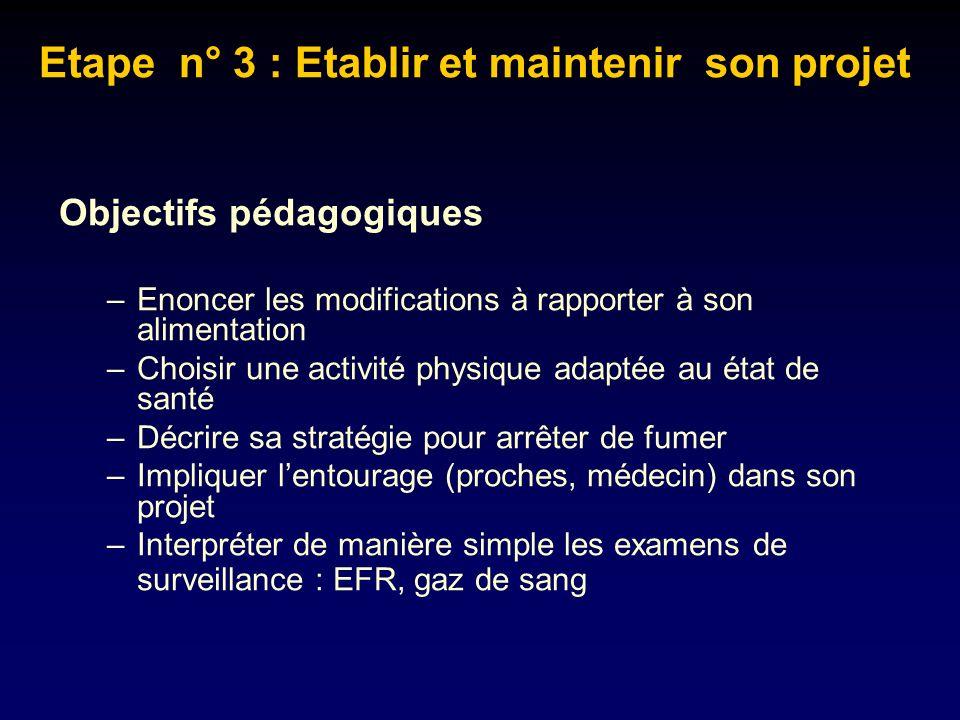 Etape n° 3 : Etablir et maintenir son projet Objectifs pédagogiques –Enoncer les modifications à rapporter à son alimentation –Choisir une activité ph