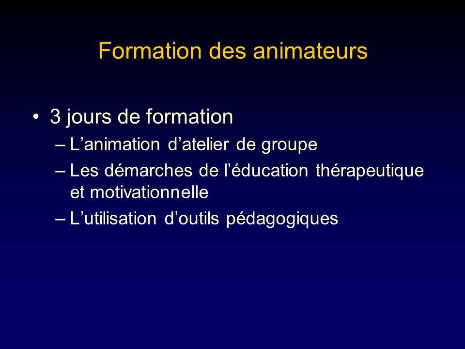 Formation des animateurs 3 jours de formation –Lanimation datelier de groupe –Les démarches de léducation thérapeutique et motivationnelle –Lutilisation doutils pédagogiques