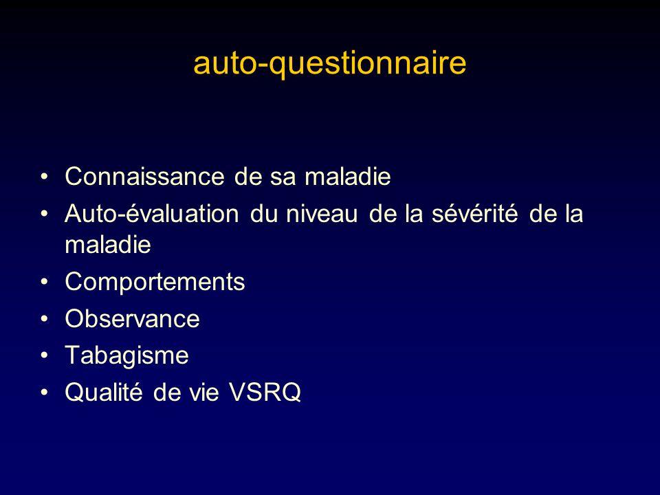 auto-questionnaire Connaissance de sa maladie Auto-évaluation du niveau de la sévérité de la maladie Comportements Observance Tabagisme Qualité de vie VSRQ