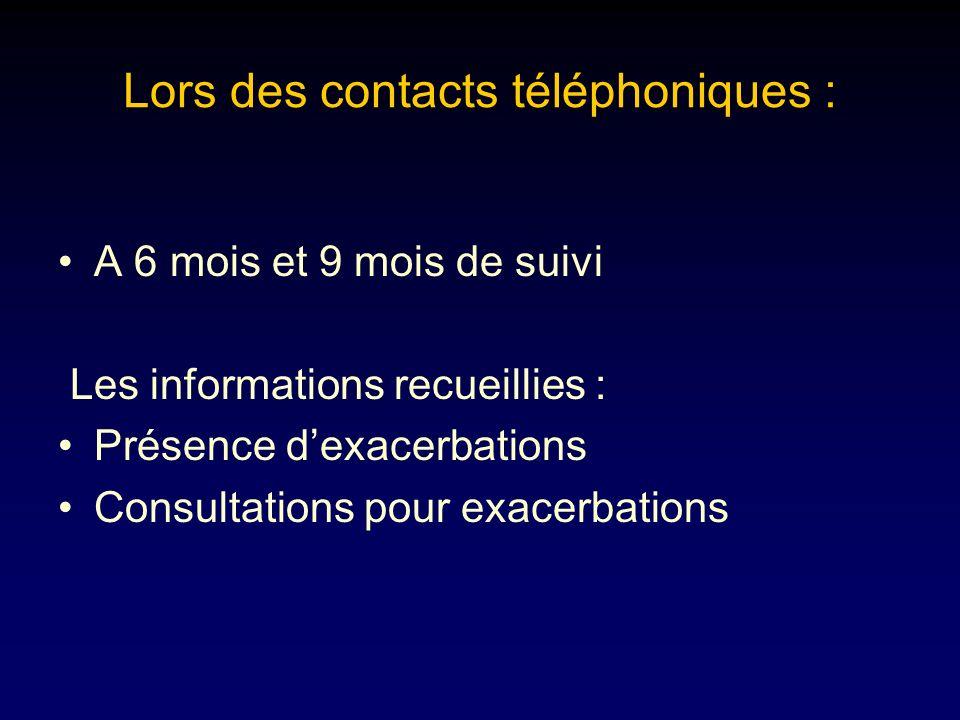 Lors des contacts téléphoniques : A 6 mois et 9 mois de suivi Les informations recueillies : Présence dexacerbations Consultations pour exacerbations