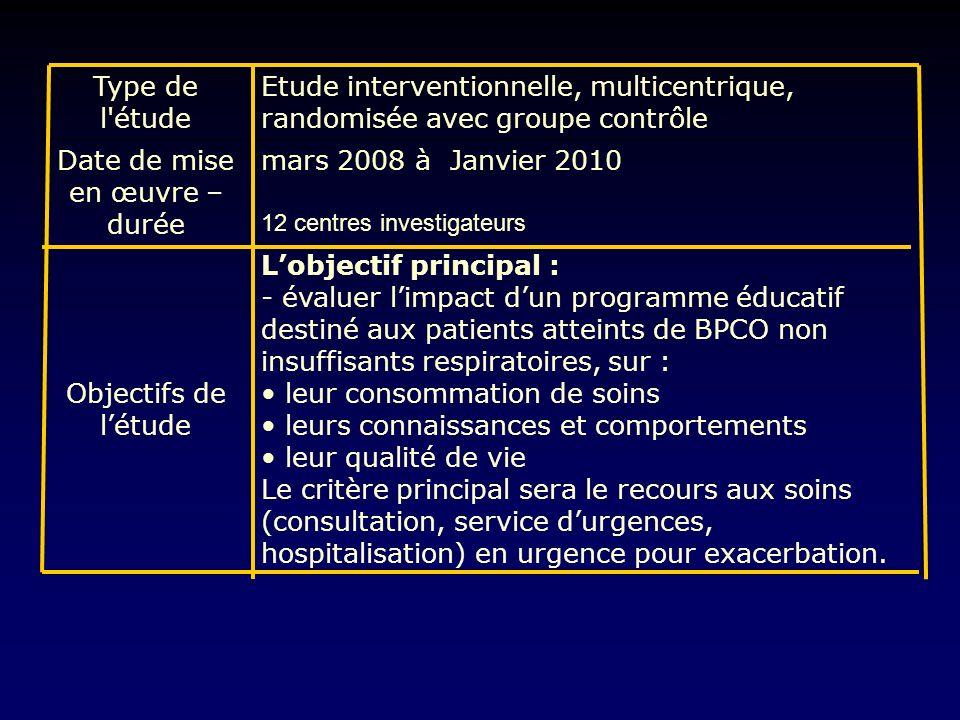 Type de l'étude Etude interventionnelle, multicentrique, randomisée avec groupe contrôle Date de mise en œuvre – durée mars 2008 à Janvier 2010 12 cen