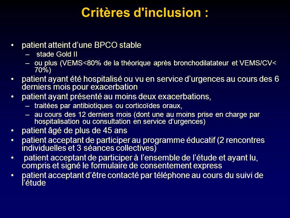 Critères d'inclusion : patient atteint dune BPCO stable – stade Gold II –ou plus (VEMS<80% de la théorique après bronchodilatateur et VEMS/CV< 70%) pa
