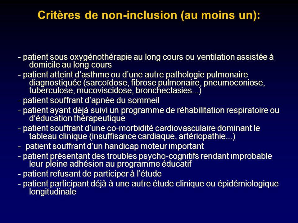 Critères de non-inclusion (au moins un): - patient sous oxygénothérapie au long cours ou ventilation assistée à domicile au long cours - patient attei