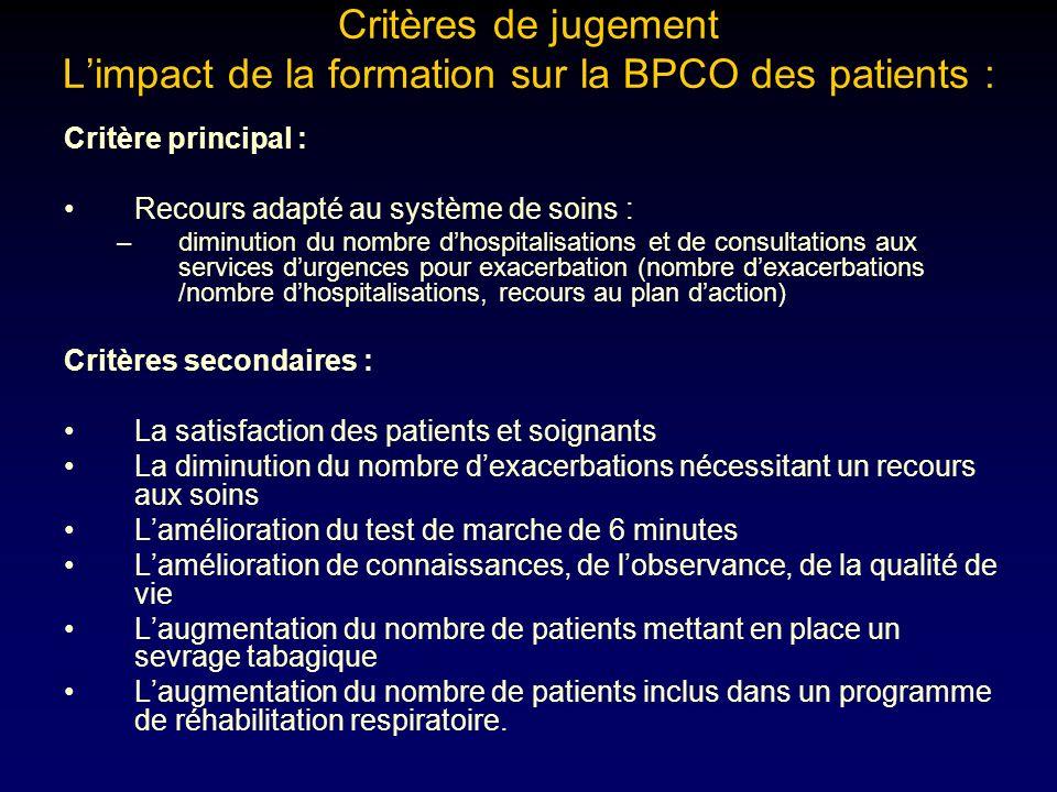 Critères de jugement Limpact de la formation sur la BPCO des patients : Critère principal : Recours adapté au système de soins : –diminution du nombre