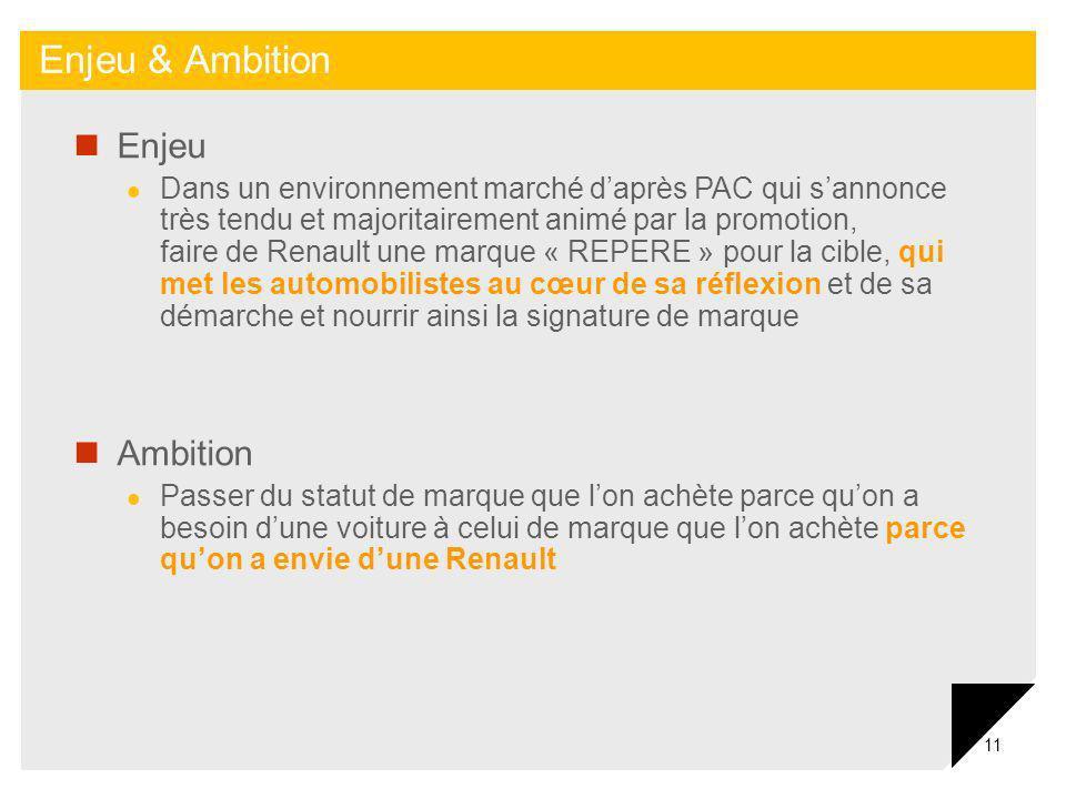 11 Enjeu & Ambition Enjeu Dans un environnement marché daprès PAC qui sannonce très tendu et majoritairement animé par la promotion, faire de Renault