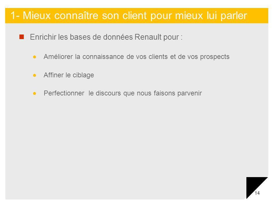 14 Enrichir les bases de données Renault pour : Améliorer la connaissance de vos clients et de vos prospects Affiner le ciblage Perfectionner le disco