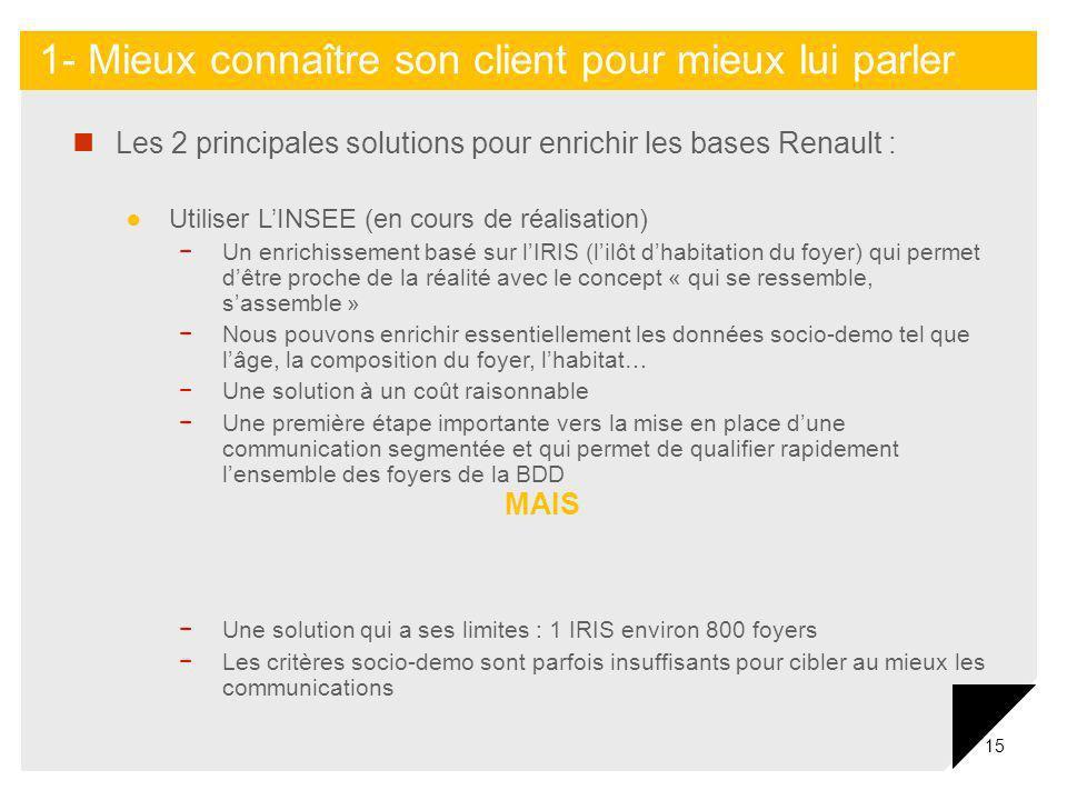 15 Les 2 principales solutions pour enrichir les bases Renault : Utiliser LINSEE (en cours de réalisation) Un enrichissement basé sur lIRIS (lilôt dha