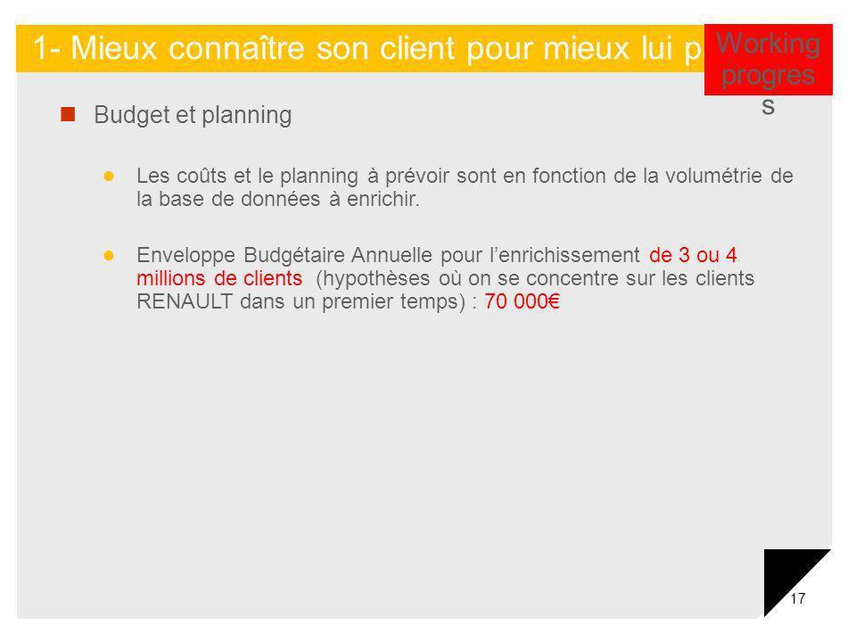 17 Budget et planning Les coûts et le planning à prévoir sont en fonction de la volumétrie de la base de données à enrichir. Enveloppe Budgétaire Annu