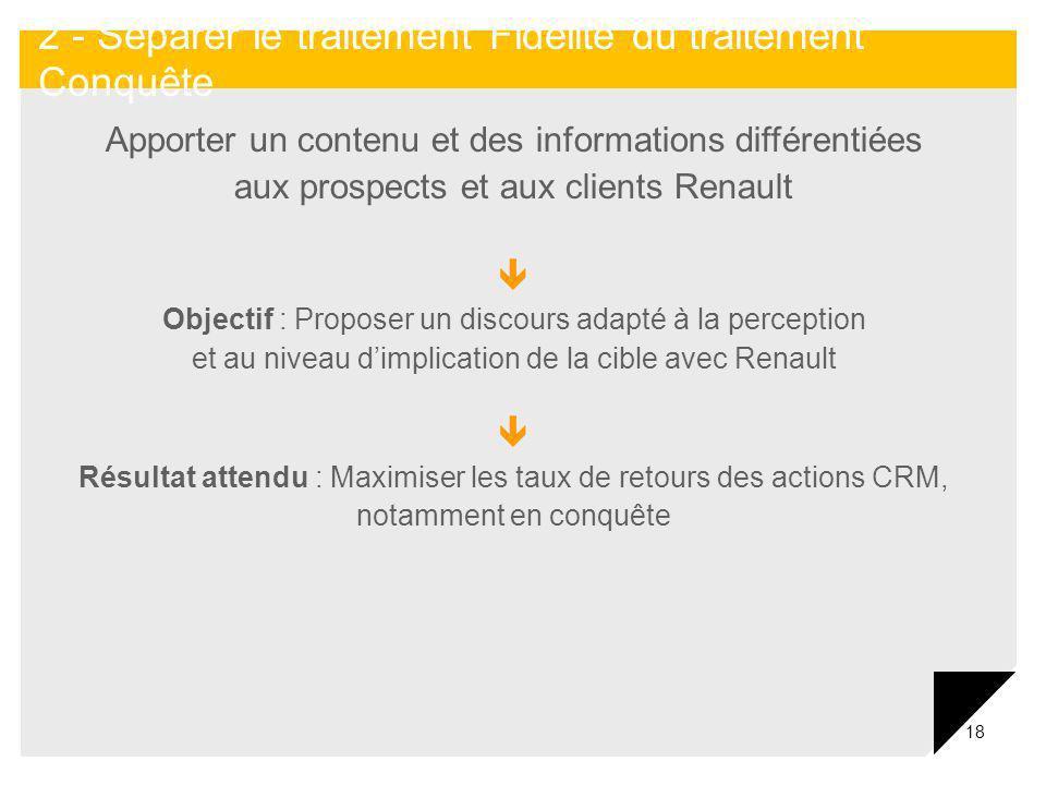 18 Apporter un contenu et des informations différentiées aux prospects et aux clients Renault Objectif : Proposer un discours adapté à la perception e