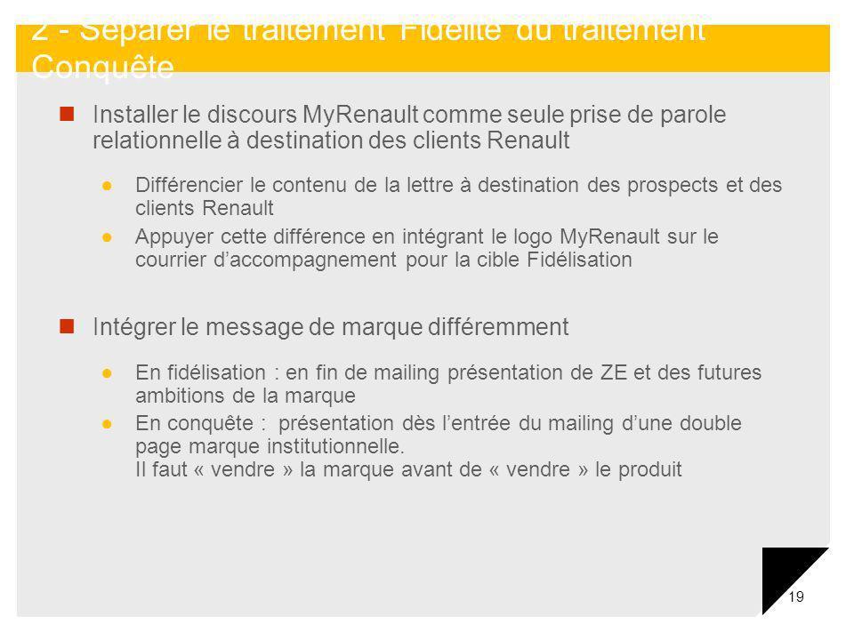 19 Installer le discours MyRenault comme seule prise de parole relationnelle à destination des clients Renault Différencier le contenu de la lettre à