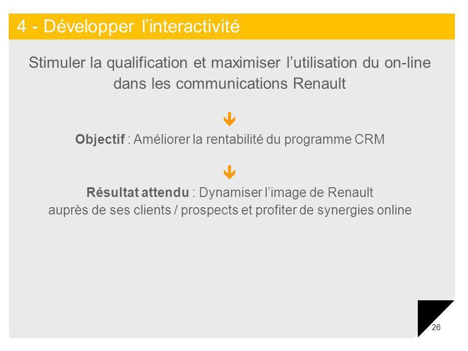 26 4 - Développer linteractivité Stimuler la qualification et maximiser lutilisation du on-line dans les communications Renault Objectif : Améliorer l