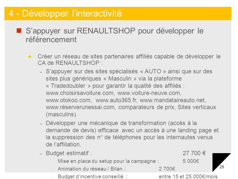 28 Sappuyer sur RENAULTSHOP pour développer le référencement Créer un réseau de sites partenaires affiliés capable de développer le CA de RENAULTSHOP