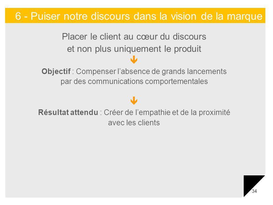 34 Placer le client au cœur du discours et non plus uniquement le produit Objectif : Compenser labsence de grands lancements par des communications co