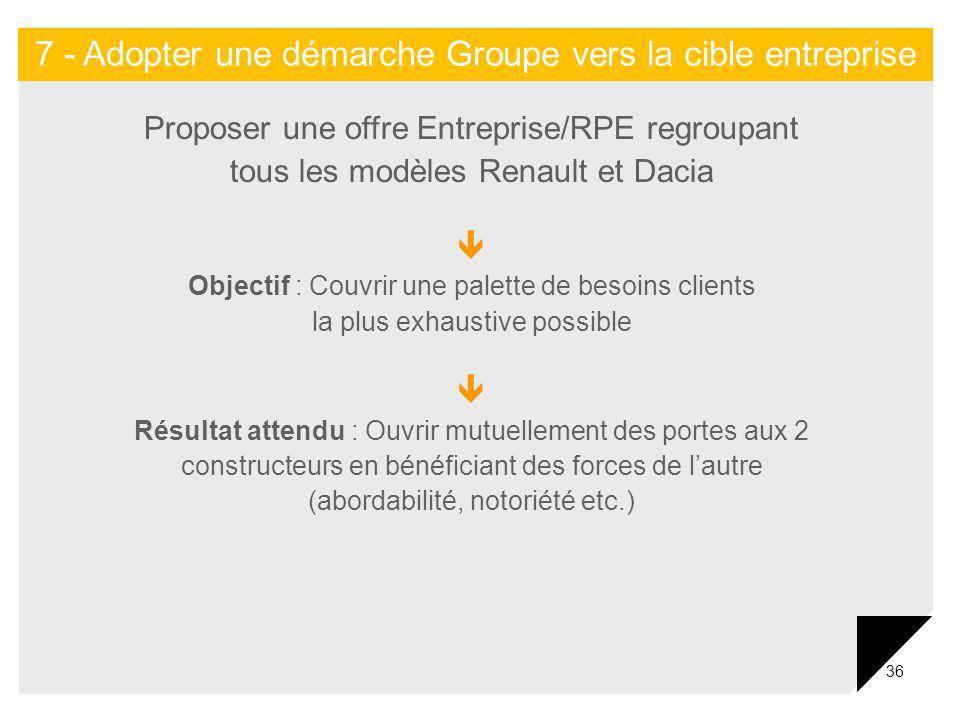 36 Proposer une offre Entreprise/RPE regroupant tous les modèles Renault et Dacia Objectif : Couvrir une palette de besoins clients la plus exhaustive