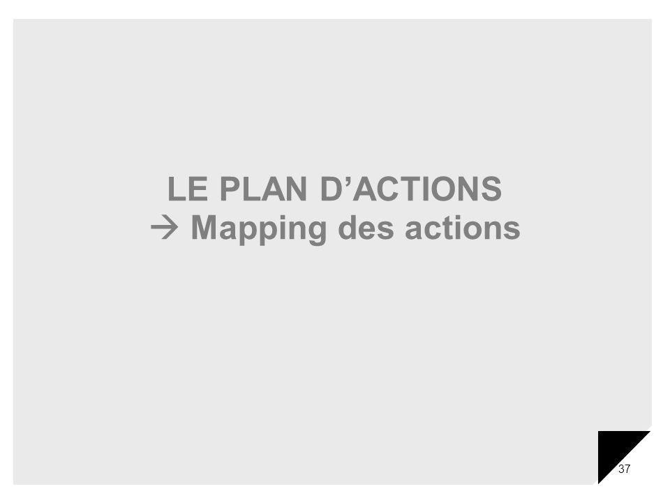 37 LE PLAN DACTIONS Mapping des actions
