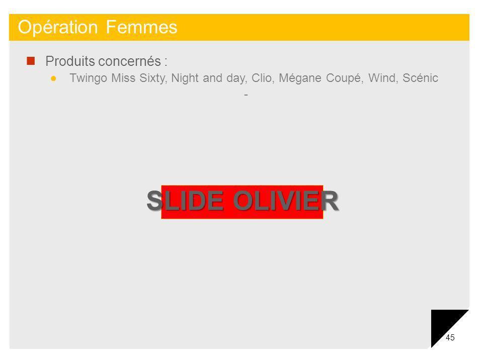 45 Opération Femmes Produits concernés : Twingo Miss Sixty, Night and day, Clio, Mégane Coupé, Wind, Scénic - SLIDE OLIVIER