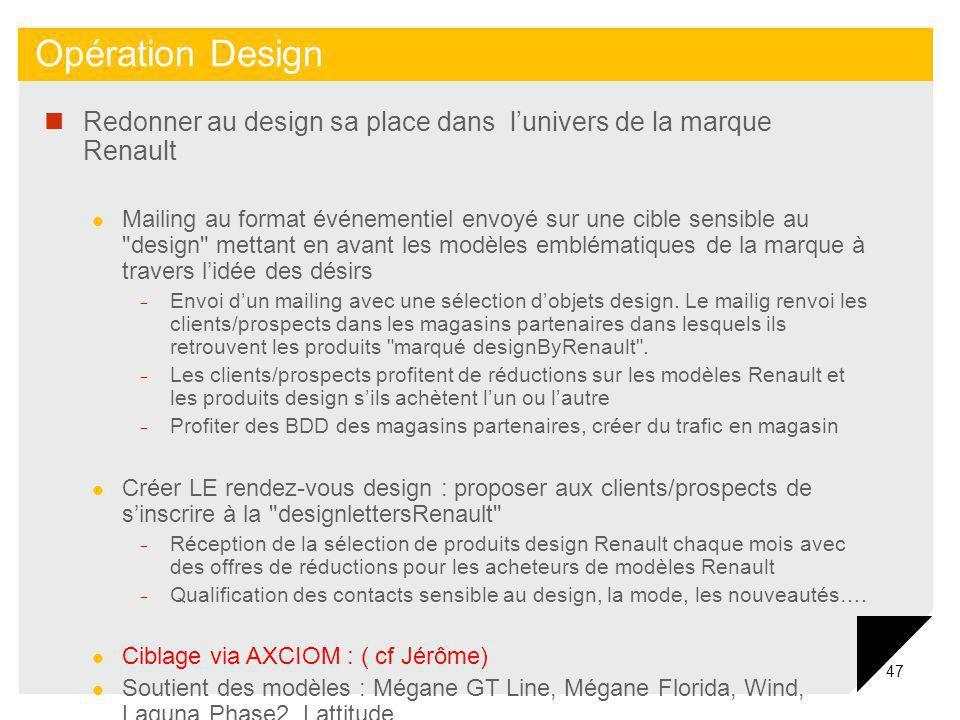 47 Opération Design Redonner au design sa place dans lunivers de la marque Renault Mailing au format événementiel envoyé sur une cible sensible au