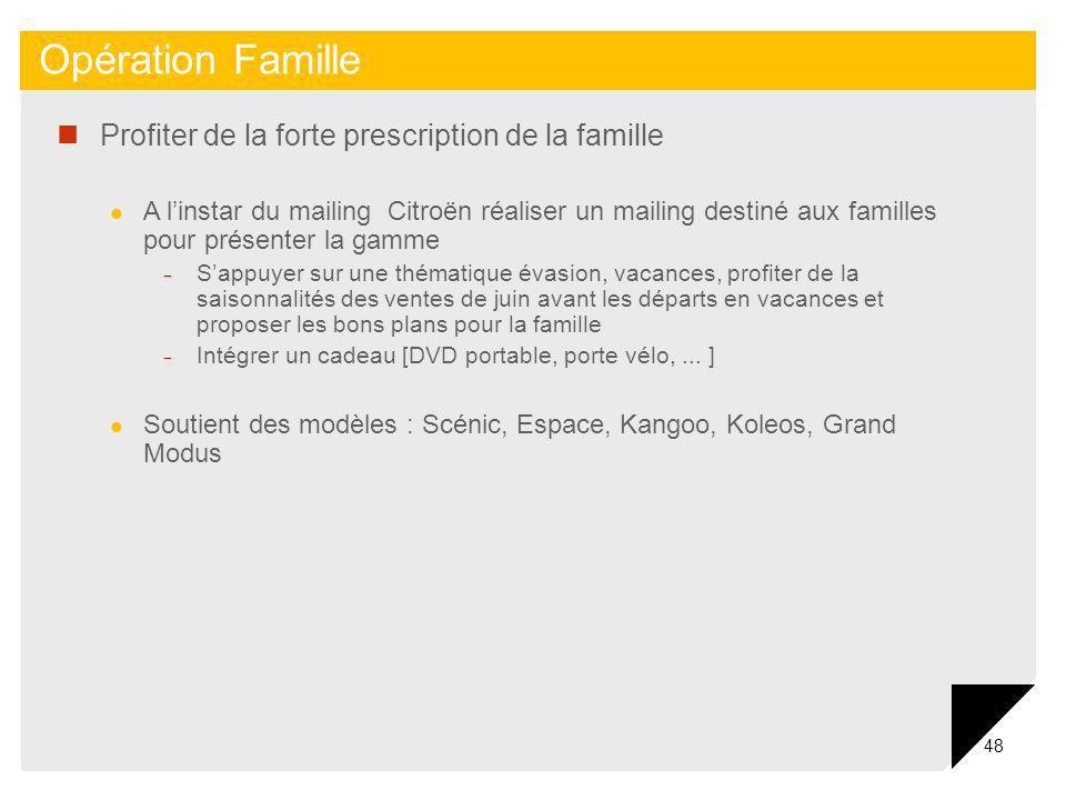 48 Opération Famille Profiter de la forte prescription de la famille A linstar du mailing Citroën réaliser un mailing destiné aux familles pour présen