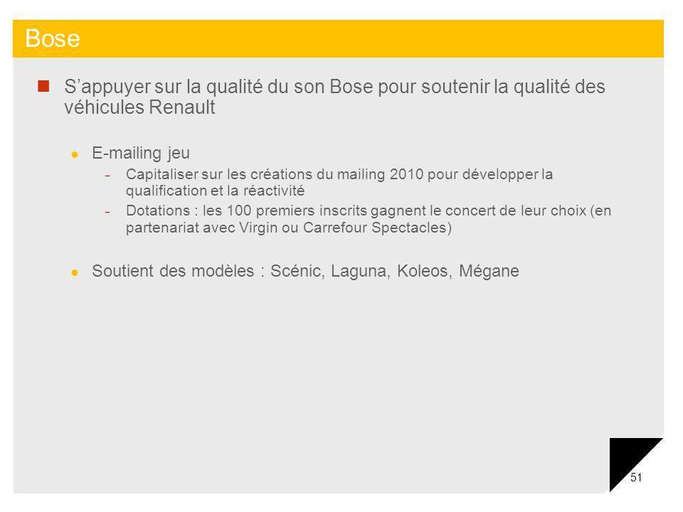 51 Bose Sappuyer sur la qualité du son Bose pour soutenir la qualité des véhicules Renault E-mailing jeu Capitaliser sur les créations du mailing 2010