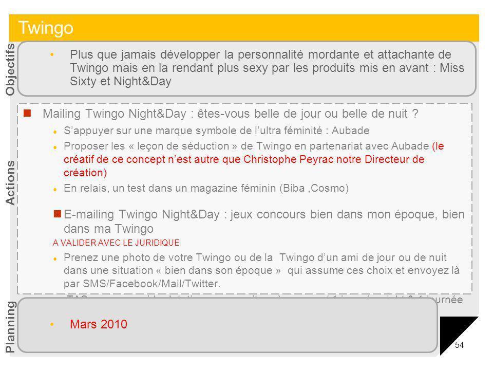 54 Mailing Twingo Night&Day : êtes-vous belle de jour ou belle de nuit ? Sappuyer sur une marque symbole de lultra féminité : Aubade Proposer les « le