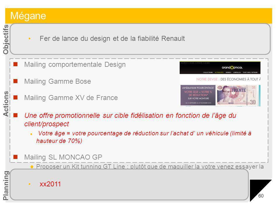 60 Mailing comportementale Design Mailing Gamme Bose Mailing Gamme XV de France Une offre promotionnelle sur cible fidélisation en fonction de lâge du